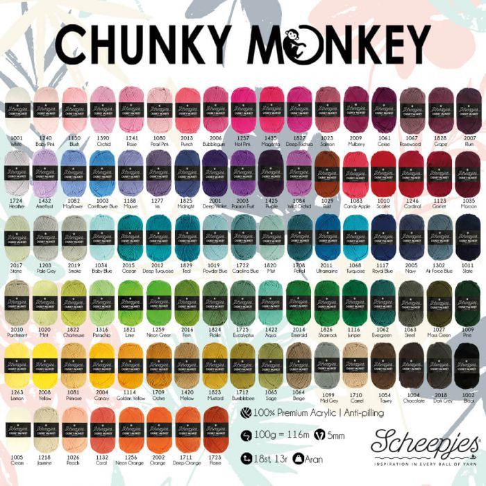 Chunkey Monkey Image